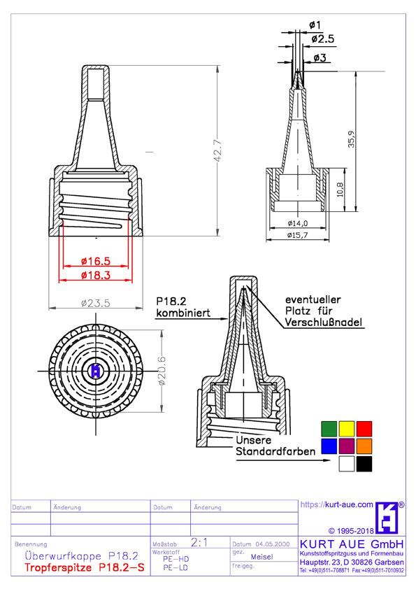 Schraubverschluss P18.2-S